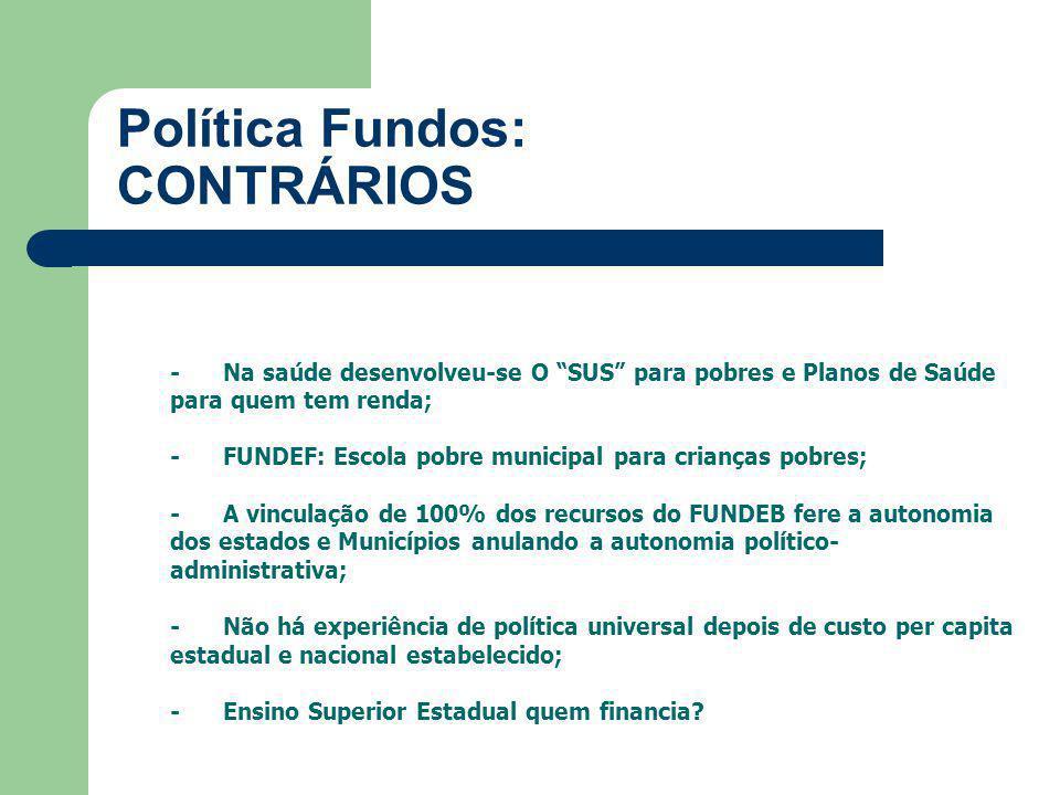 Política Fundos: CONTRÁRIOS