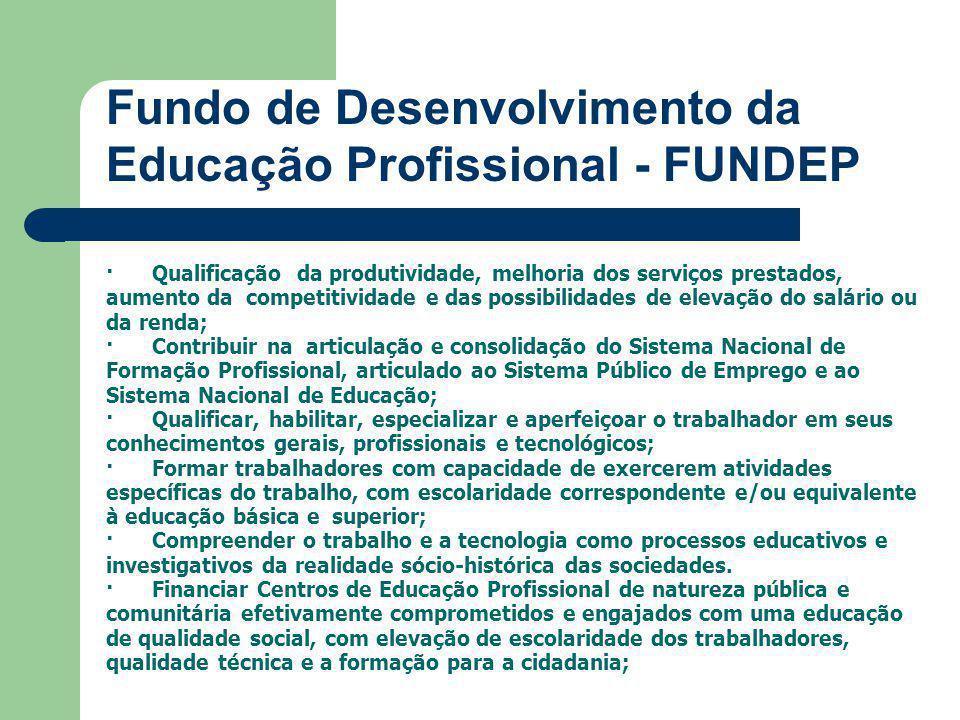 Fundo de Desenvolvimento da Educação Profissional - FUNDEP