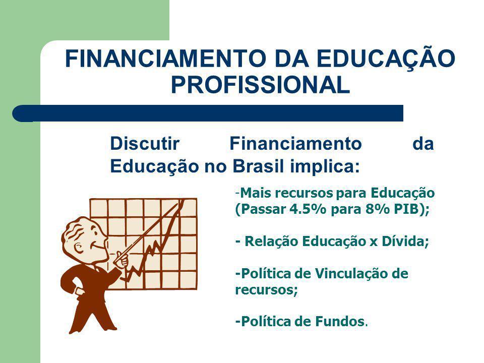 FINANCIAMENTO DA EDUCAÇÃO PROFISSIONAL