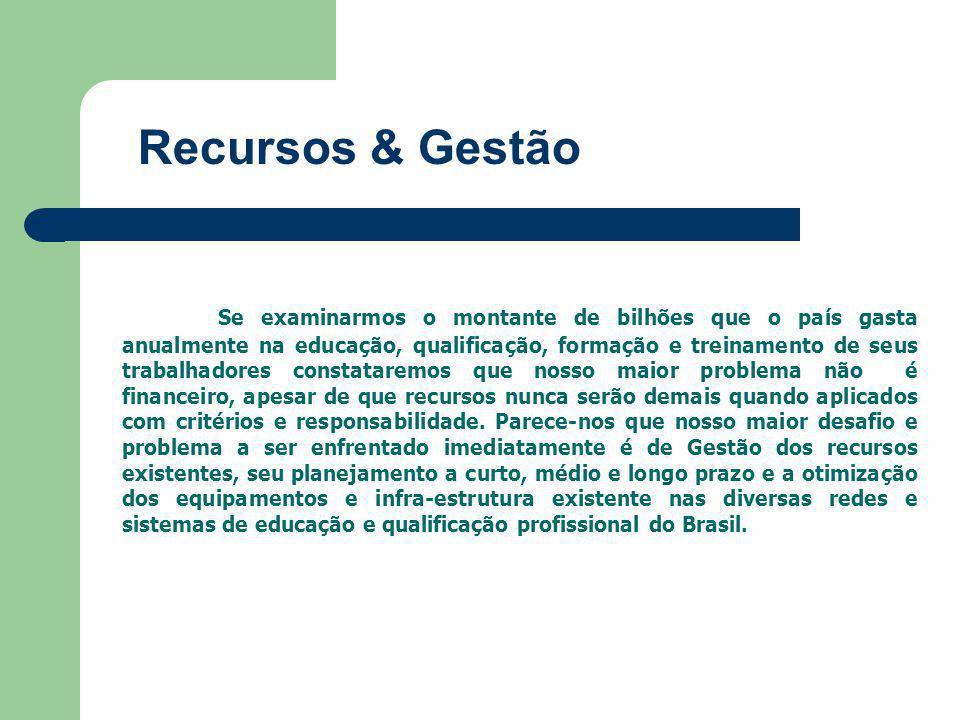 Recursos & Gestão