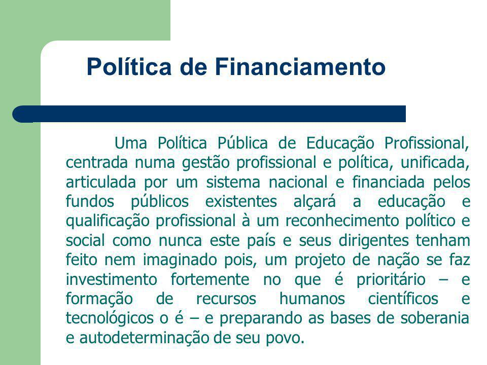 Política de Financiamento