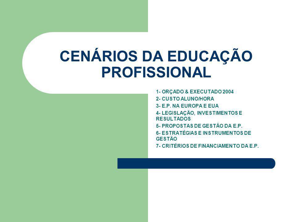 CENÁRIOS DA EDUCAÇÃO PROFISSIONAL