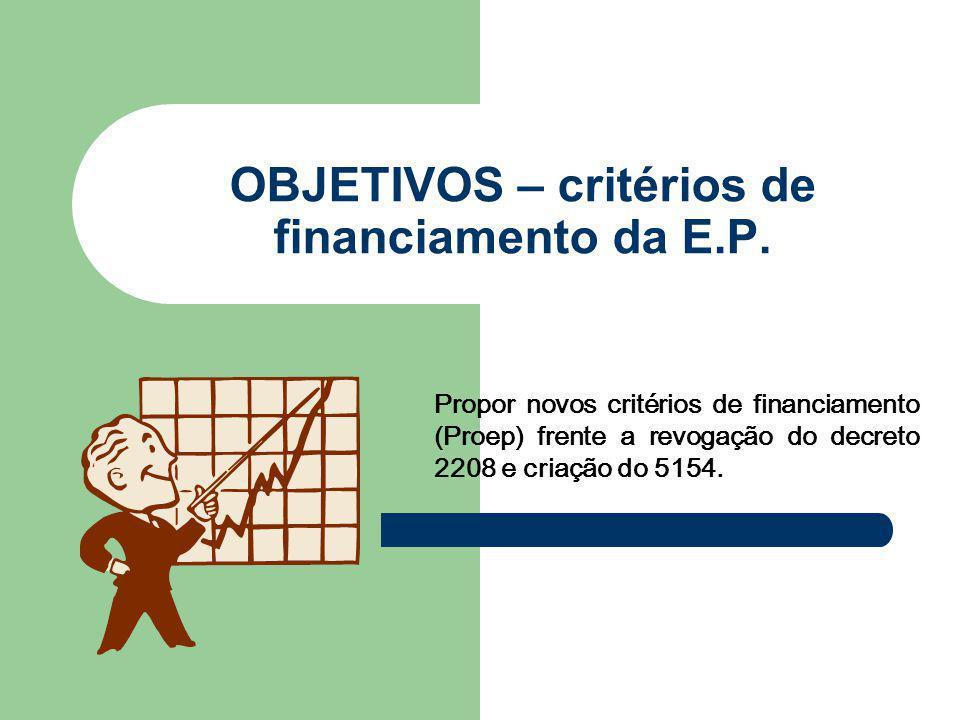 OBJETIVOS – critérios de financiamento da E.P.