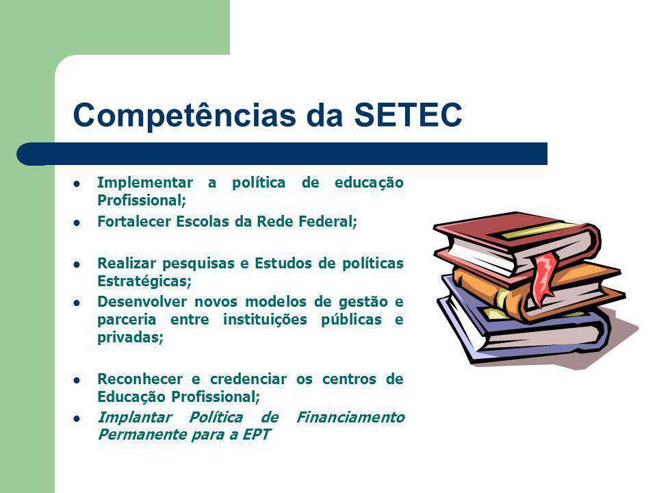 Competências da SETEC Implementar a política de educação Profissional;