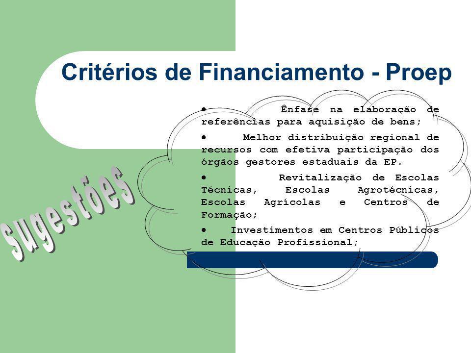 Critérios de Financiamento - Proep
