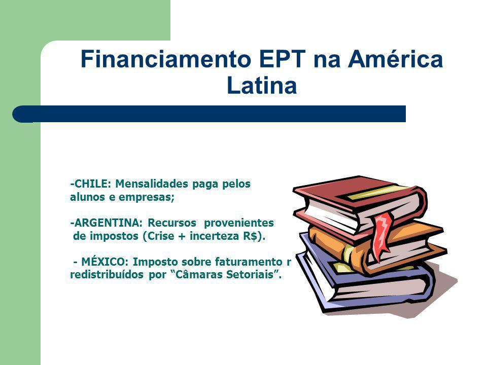 Financiamento EPT na América Latina