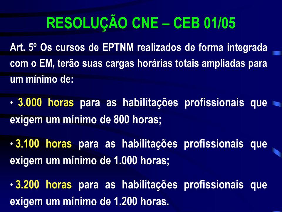 RESOLUÇÃO CNE – CEB 01/05