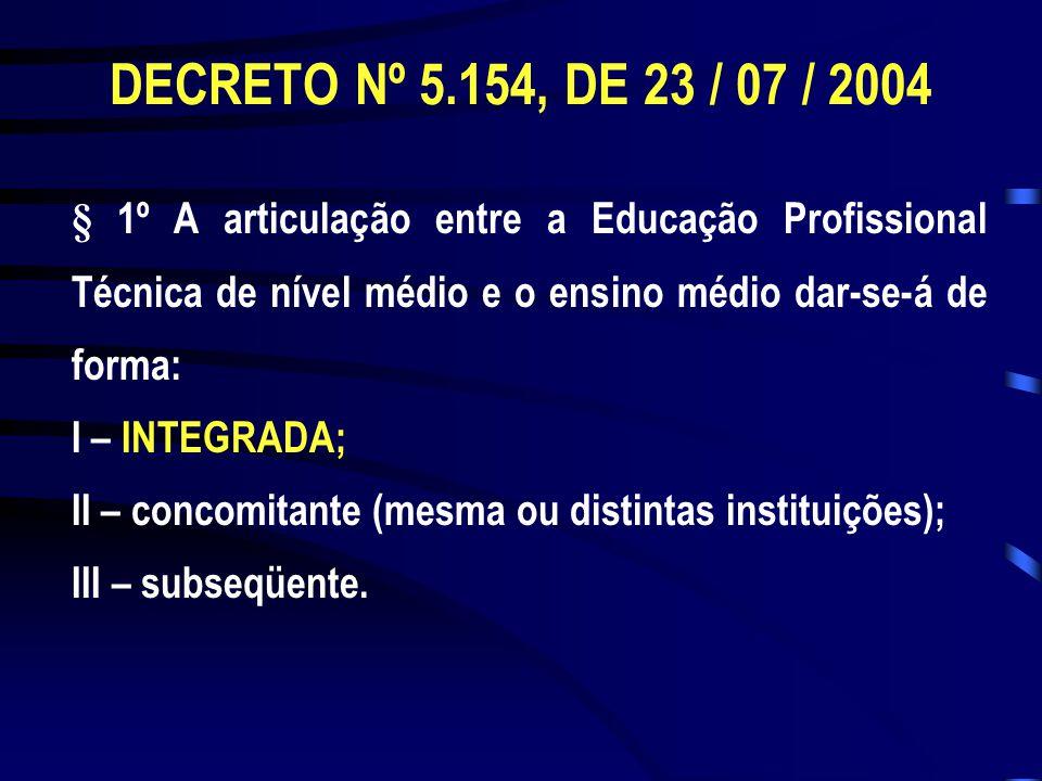DECRETO Nº 5.154, DE 23 / 07 / 2004 § 1º A articulação entre a Educação Profissional Técnica de nível médio e o ensino médio dar-se-á de forma: