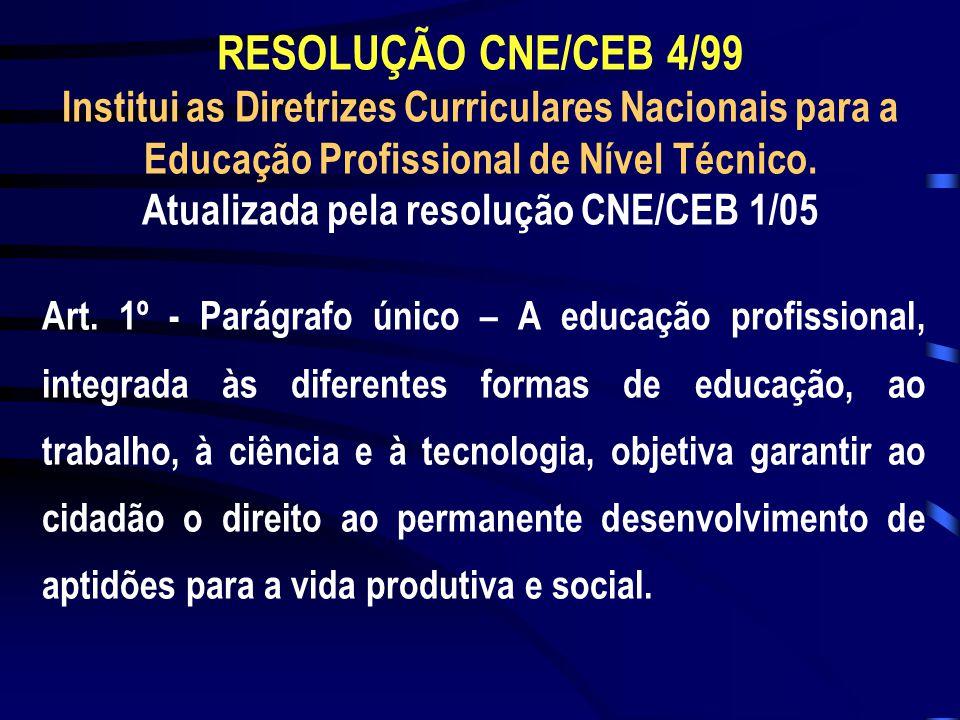 RESOLUÇÃO CNE/CEB 4/99 Institui as Diretrizes Curriculares Nacionais para a Educação Profissional de Nível Técnico. Atualizada pela resolução CNE/CEB 1/05