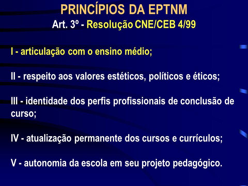PRINCÍPIOS DA EPTNM Art. 3º - Resolução CNE/CEB 4/99