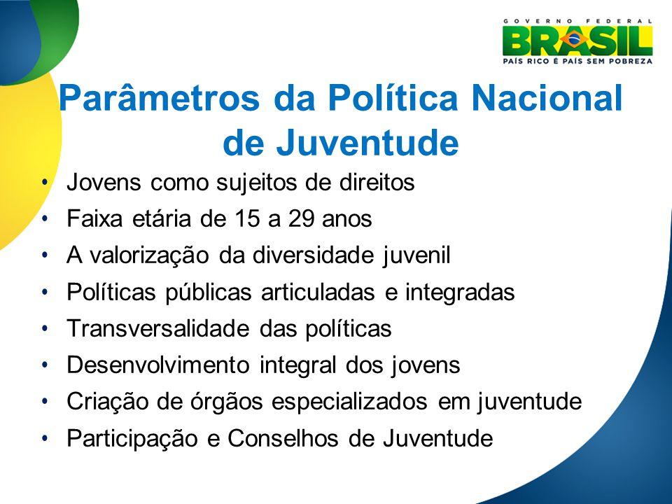 Parâmetros da Política Nacional de Juventude
