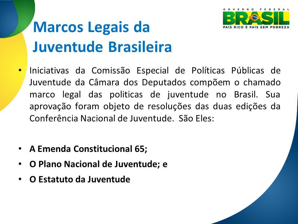 Marcos Legais da Juventude Brasileira