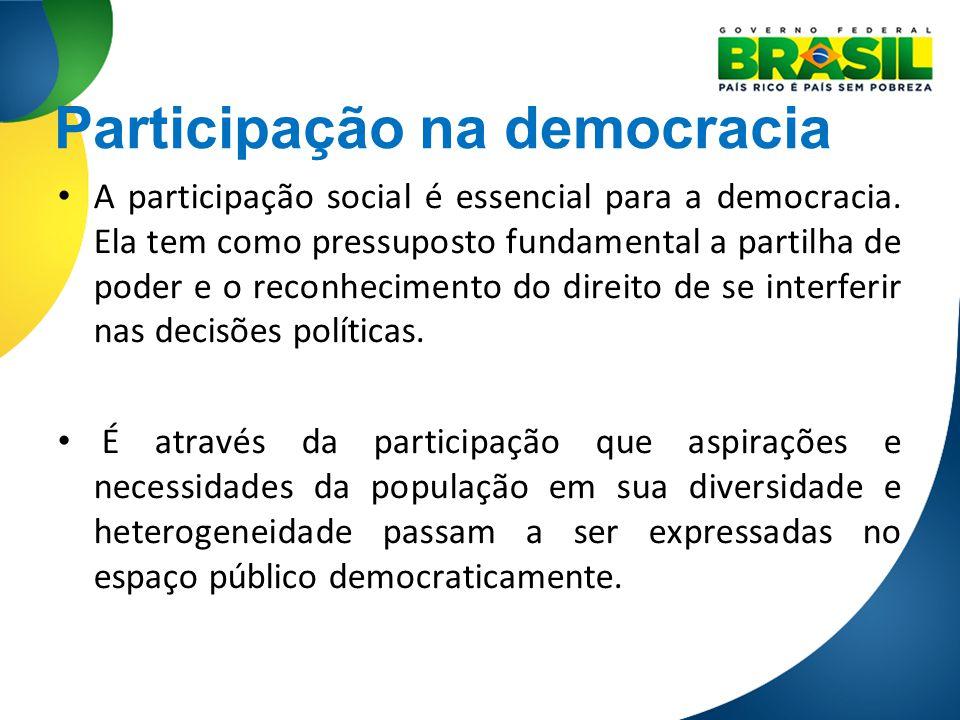 Participação na democracia
