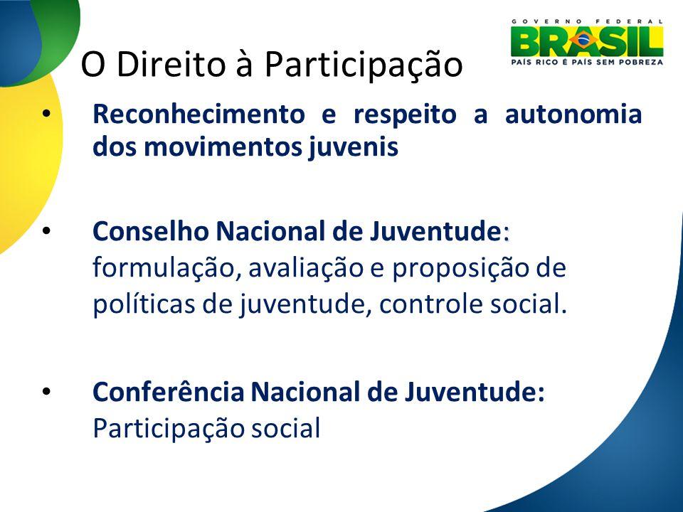 O Direito à Participação