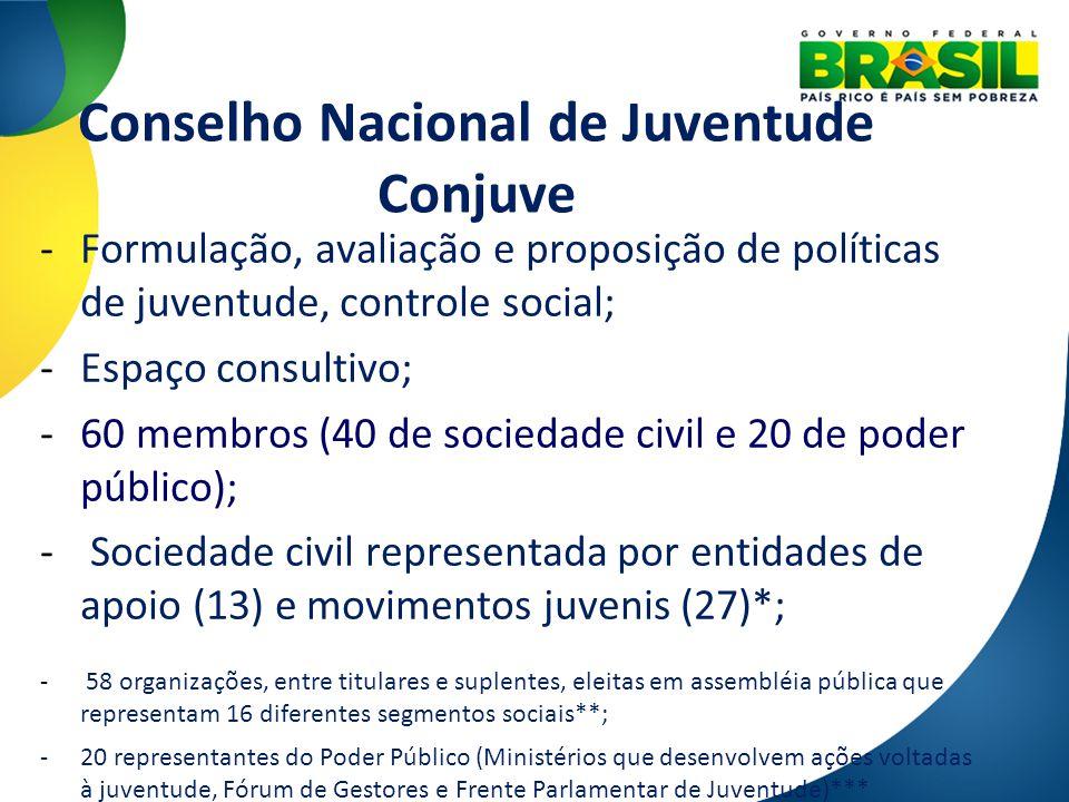 Conselho Nacional de Juventude Conjuve