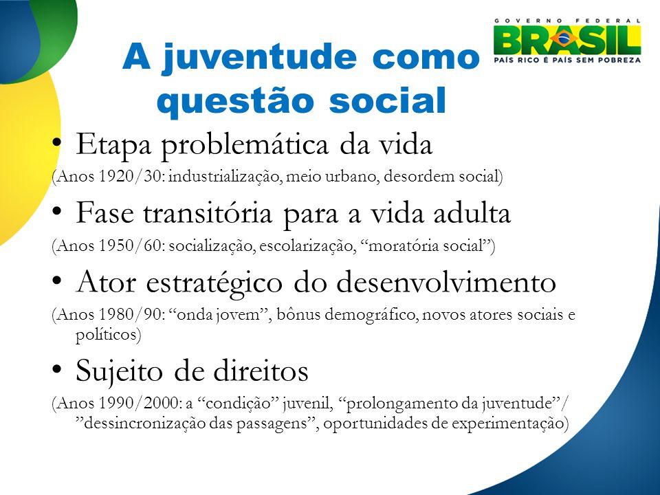 A juventude como questão social