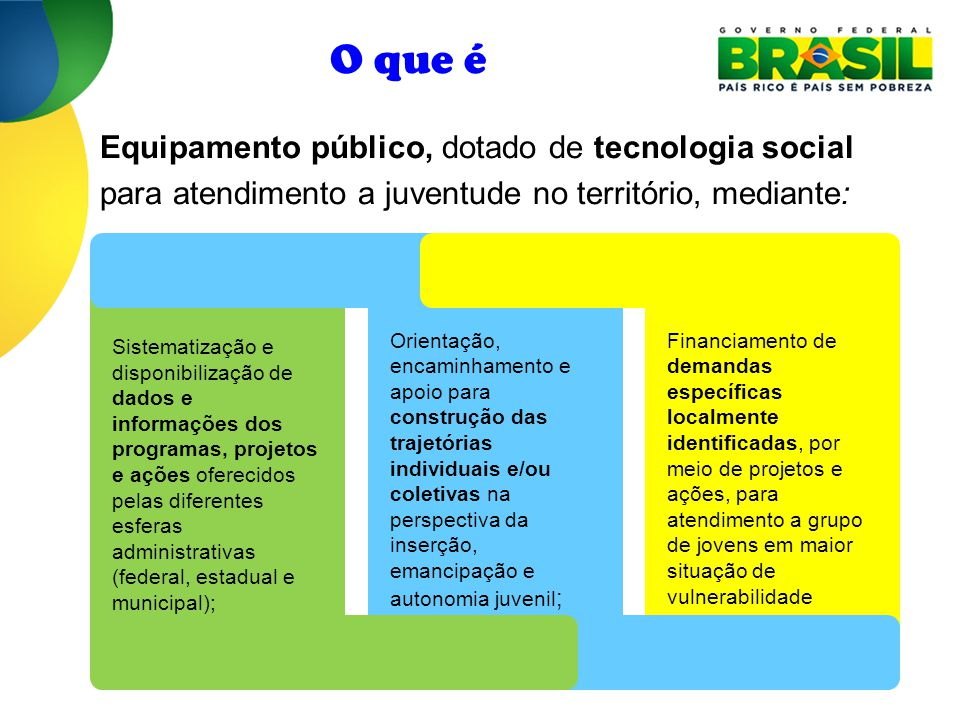 O que é Equipamento público, dotado de tecnologia social para atendimento a juventude no território, mediante:
