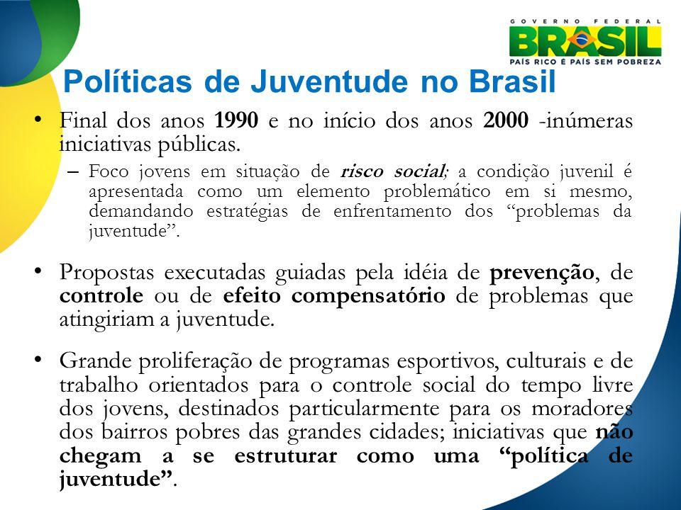 Políticas de Juventude no Brasil
