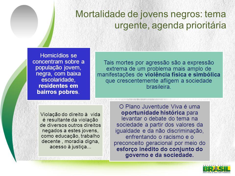 Mortalidade de jovens negros: tema urgente, agenda prioritária
