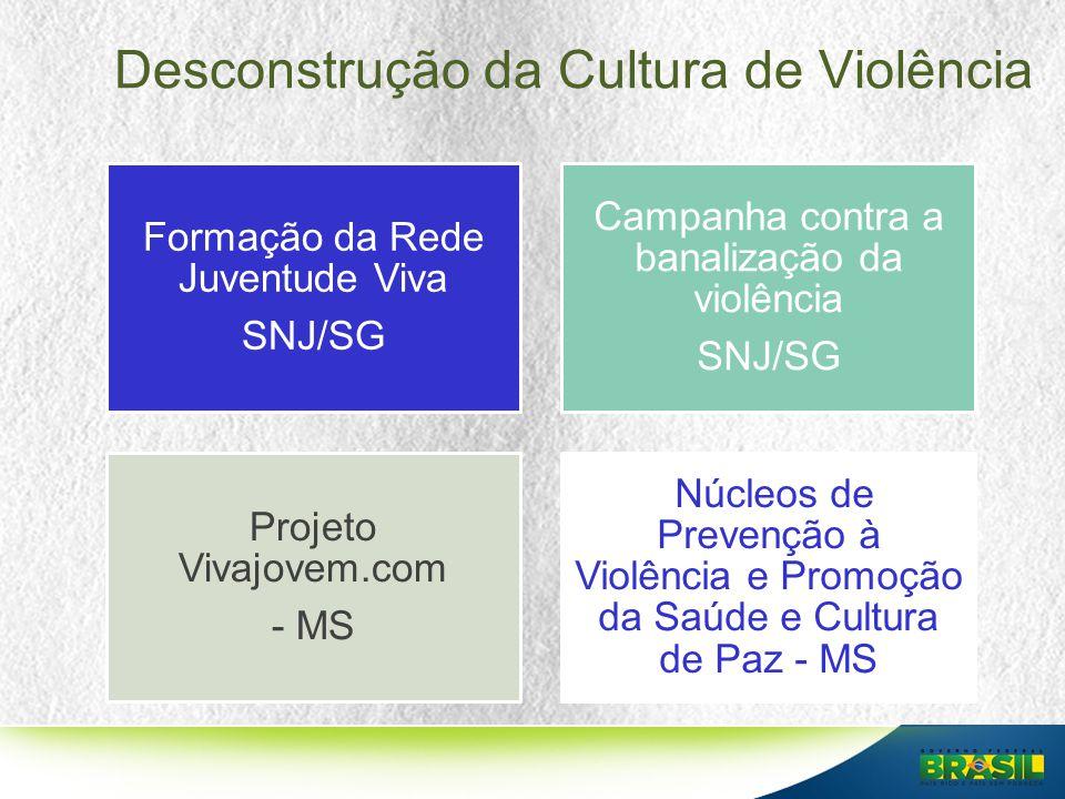 Desconstrução da Cultura de Violência