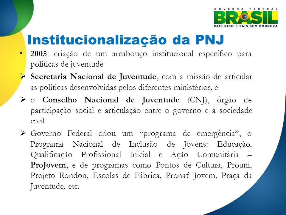 Institucionalização da PNJ