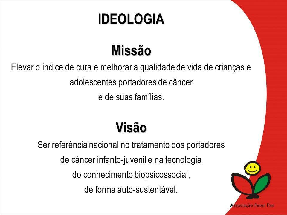 IDEOLOGIA Missão Visão