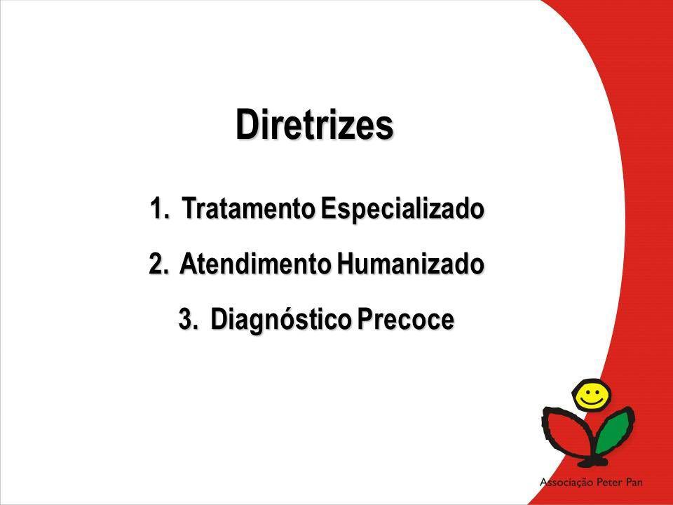 Tratamento Especializado Atendimento Humanizado