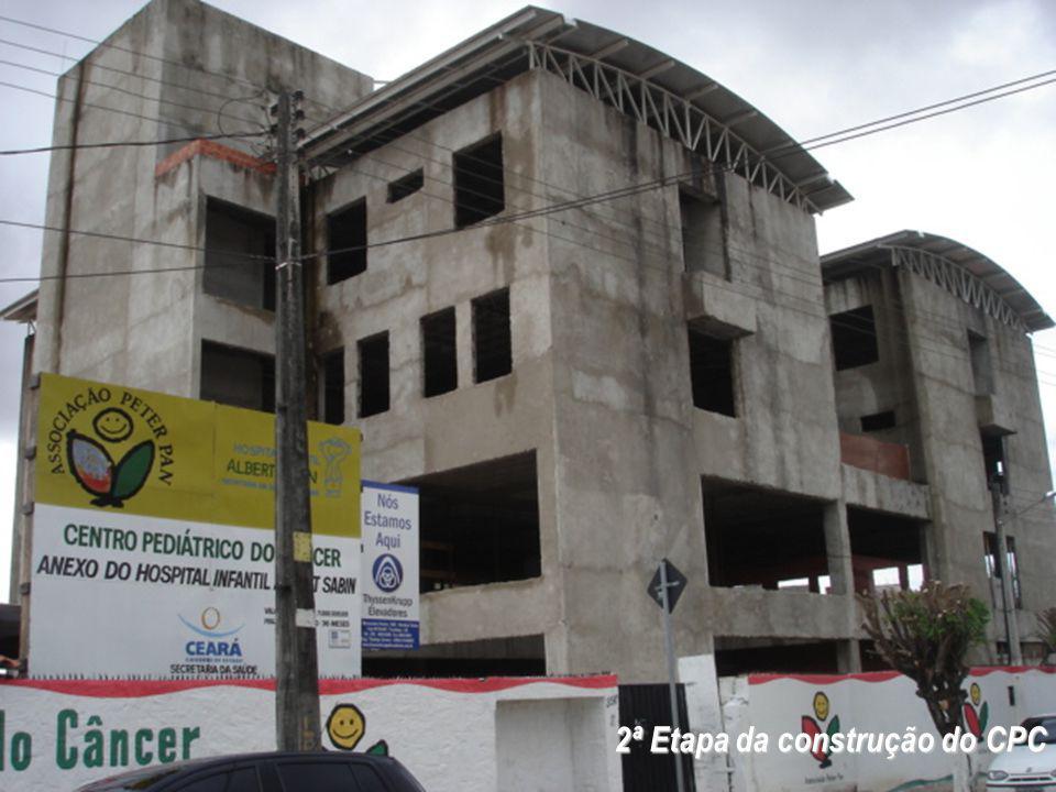 2ª Etapa da construção do CPC