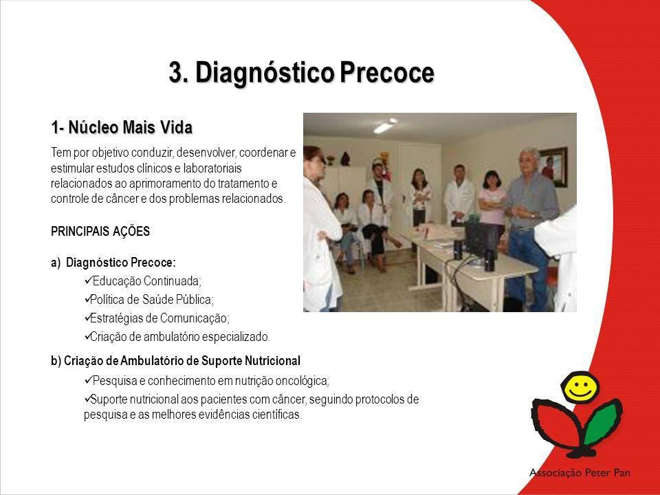 3. Diagnóstico Precoce 1- Núcleo Mais Vida