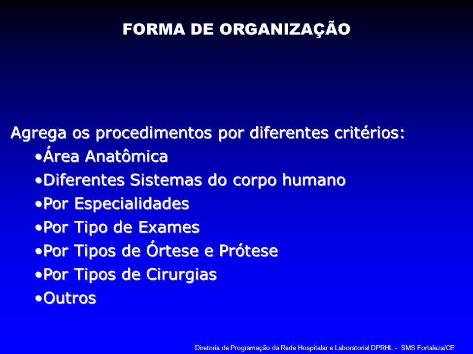 Agrega os procedimentos por diferentes critérios: Área Anatômica