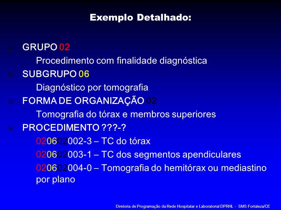 Procedimento com finalidade diagnóstica SUBGRUPO 06