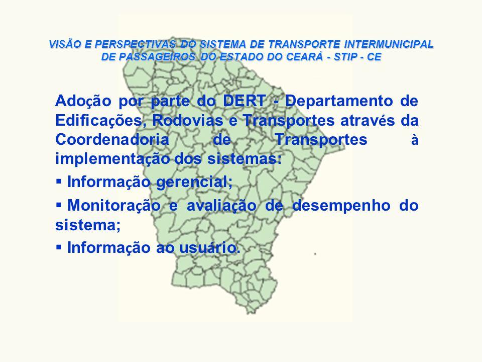 Informação gerencial;