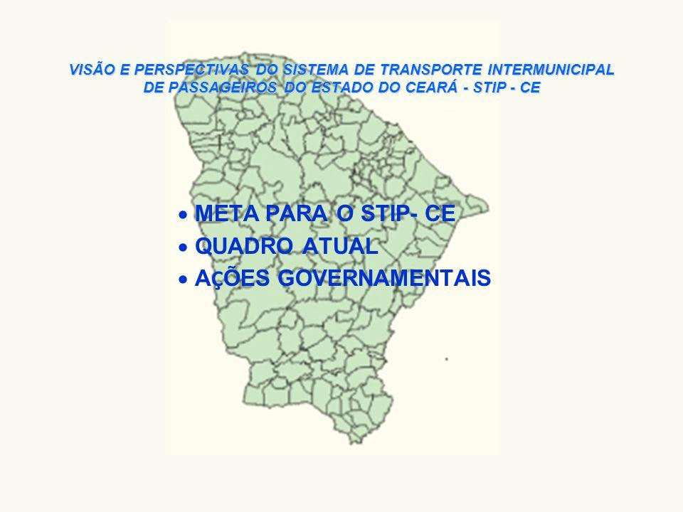 META PARA O STIP- CE QUADRO ATUAL AÇÕES GOVERNAMENTAIS