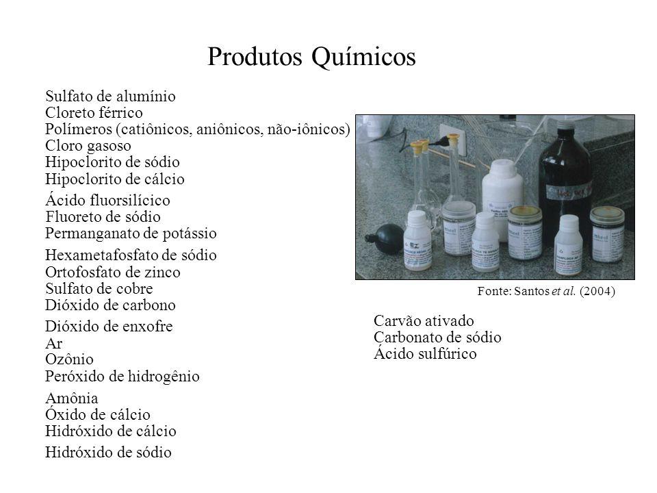 Produtos Químicos Sulfato de alumínio Cloreto férrico