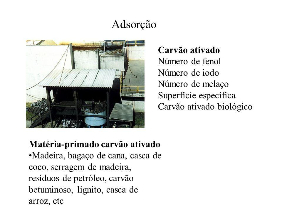 Adsorção Carvão ativado Número de fenol Número de iodo