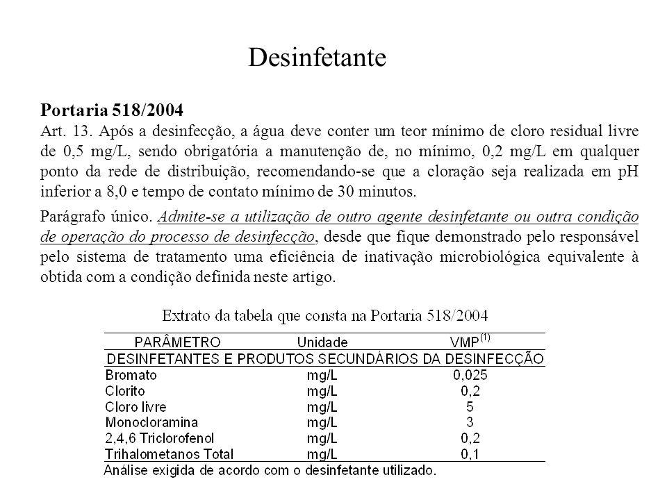 Desinfetante Portaria 518/2004