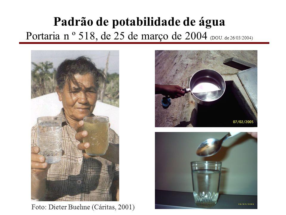 Padrão de potabilidade de água