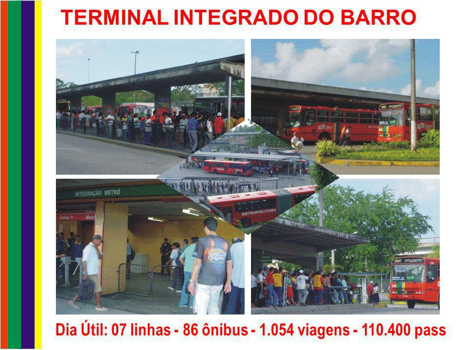 TERMINAL INTEGRADO DO BARRO
