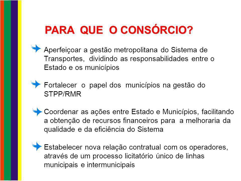 PARA QUE O CONSÓRCIO Aperfeiçoar a gestão metropolitana do Sistema de Transportes, dividindo as responsabilidades entre o Estado e os municípios.