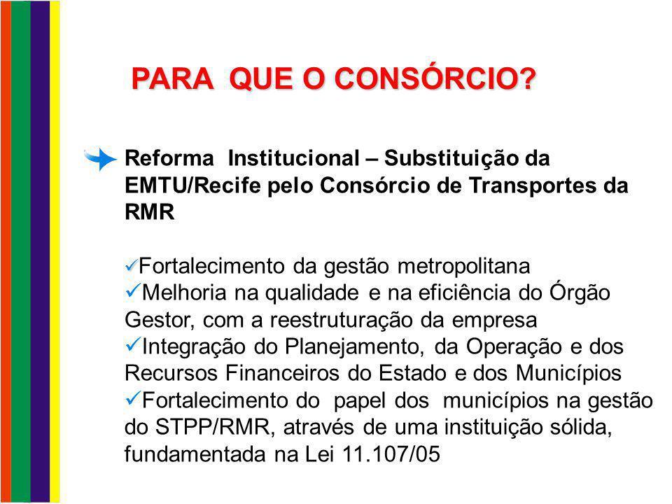 PARA QUE O CONSÓRCIO Reforma Institucional – Substituição da EMTU/Recife pelo Consórcio de Transportes da RMR.
