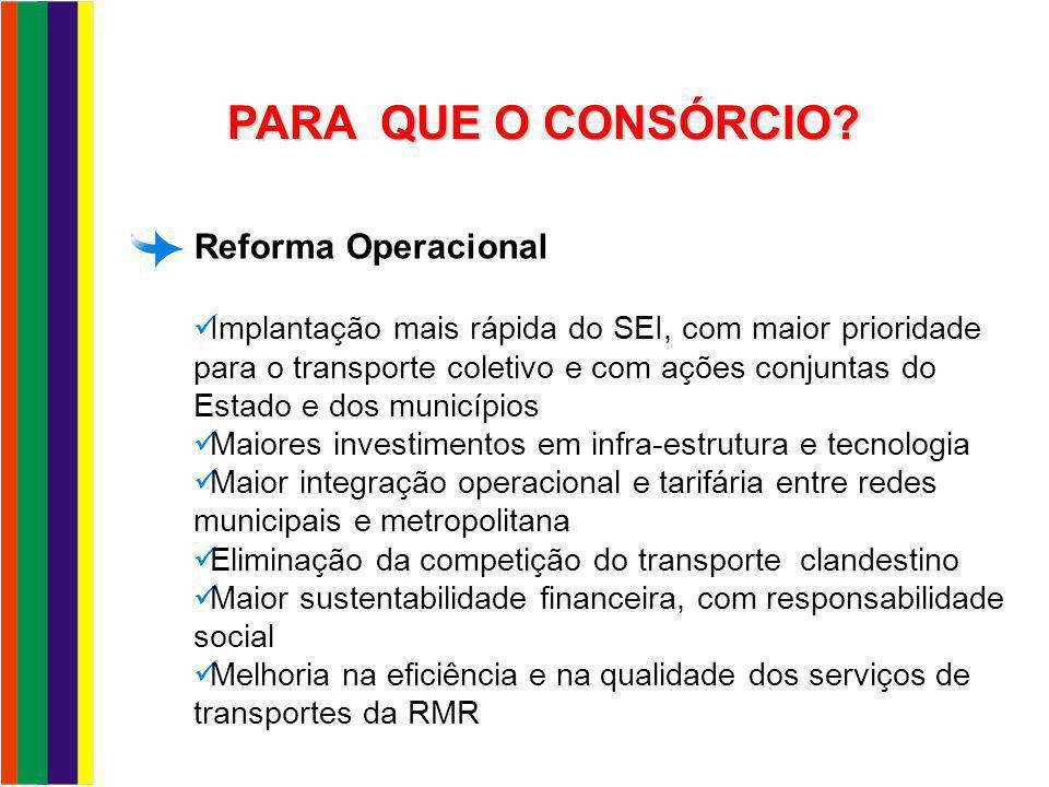 PARA QUE O CONSÓRCIO Reforma Operacional