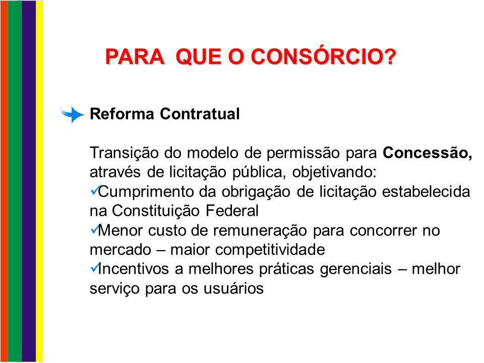 PARA QUE O CONSÓRCIO Reforma Contratual