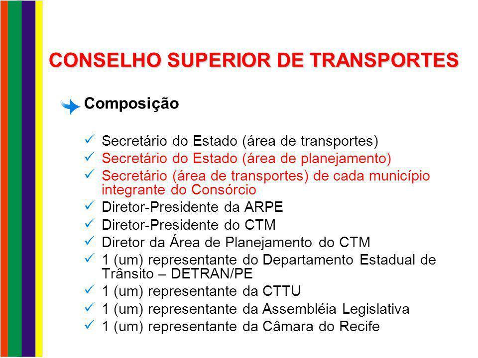 CONSELHO SUPERIOR DE TRANSPORTES
