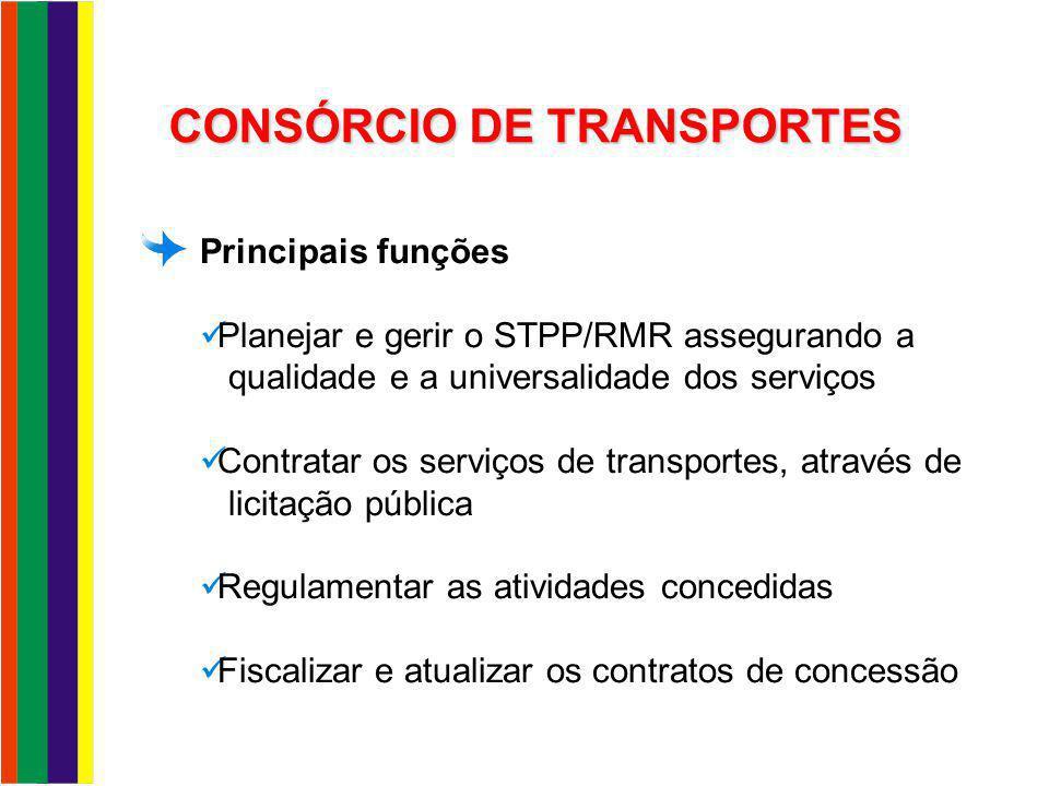 CONSÓRCIO DE TRANSPORTES