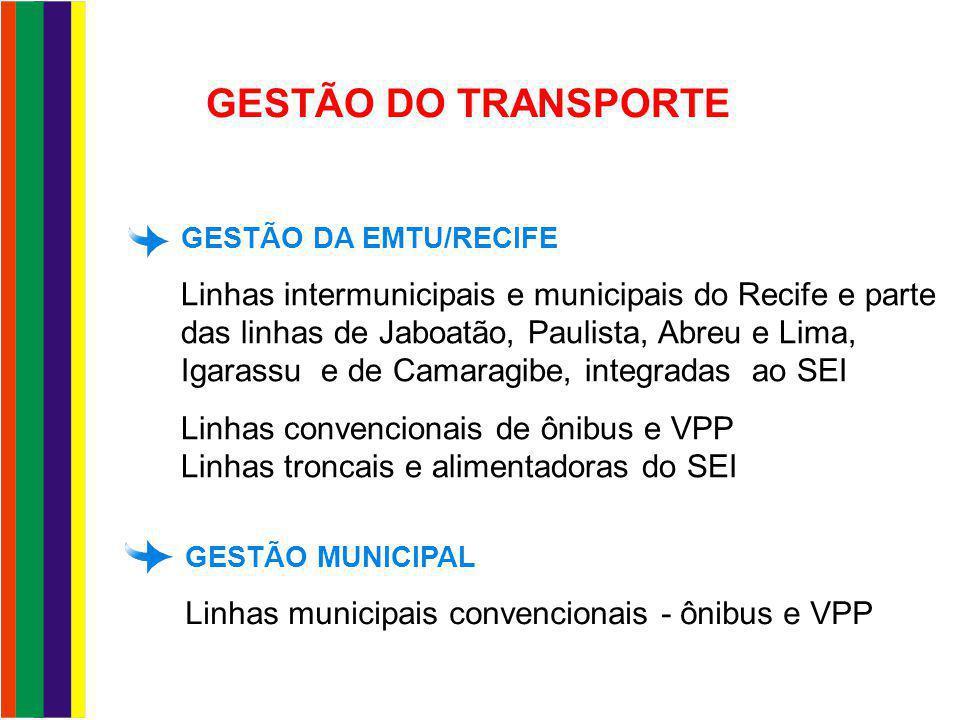 GESTÃO DO TRANSPORTE GESTÃO DA EMTU/RECIFE.