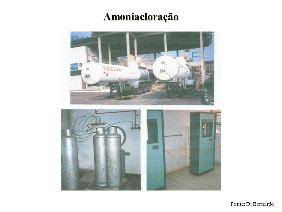 Amoniacloração Fonte: Di Bernardo