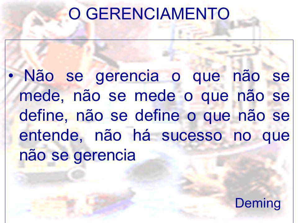O GERENCIAMENTO