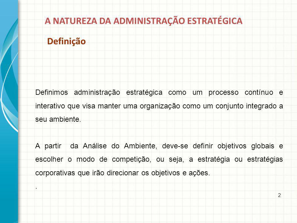 A NATUREZA DA ADMINISTRAÇÃO ESTRATÉGICA
