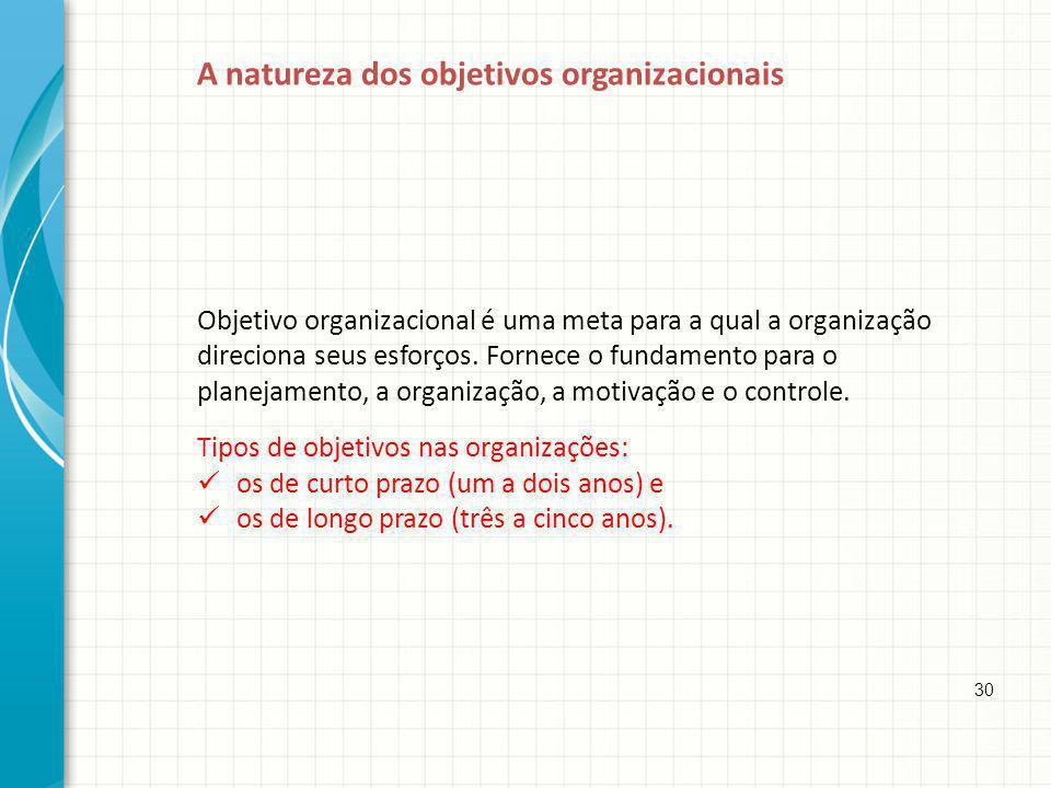 A natureza dos objetivos organizacionais