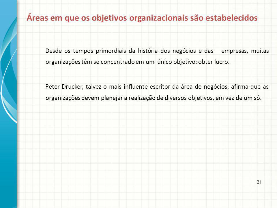 Áreas em que os objetivos organizacionais são estabelecidos